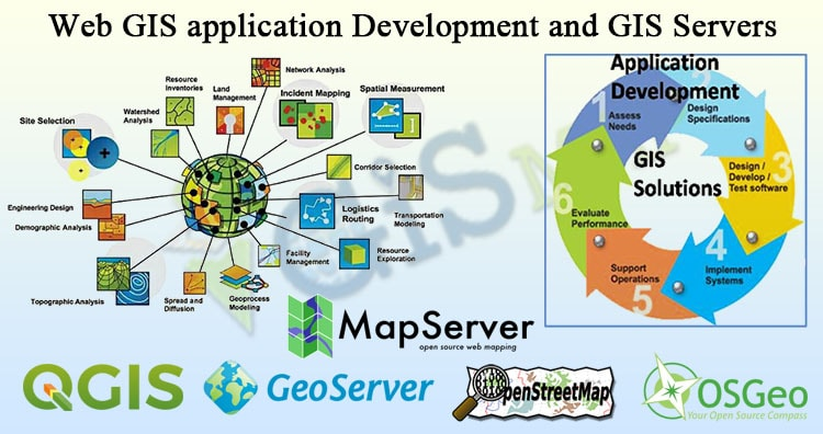 Web GIS and Open Source GIS Servers