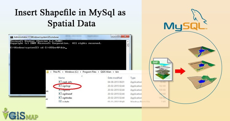 Insert Shapefile in MySql as Spatial Data