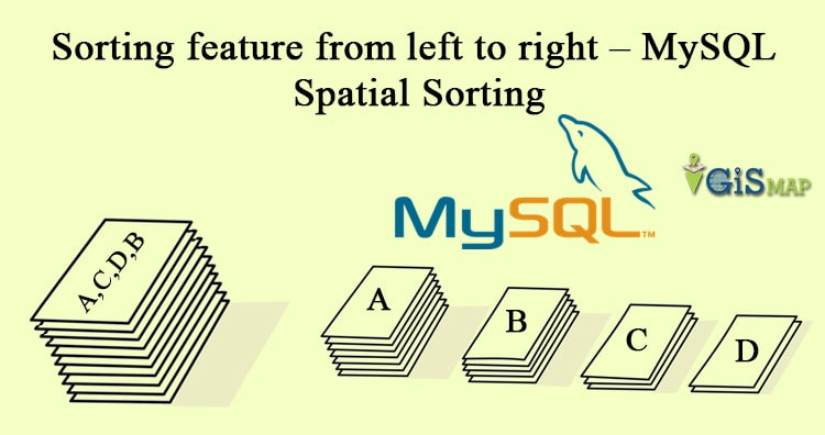 Sorting feature from left to right – MySQL Spatial Sorting