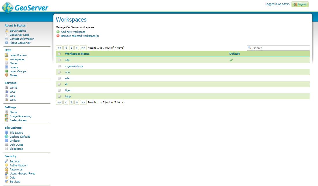 Publish Style Raster Dataset On GeoServer