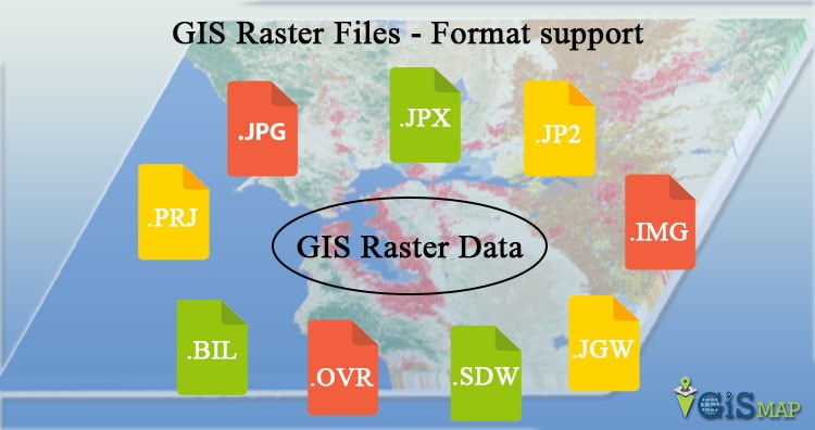 Raster data file format lists in GIS - GIS MAP INFO