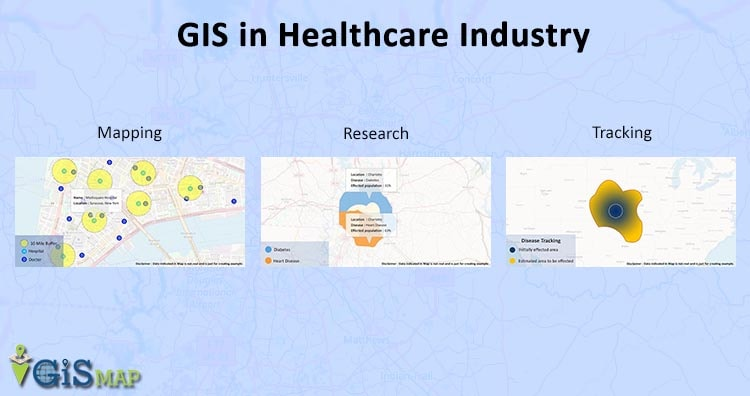 GIS in Healthcare Industry